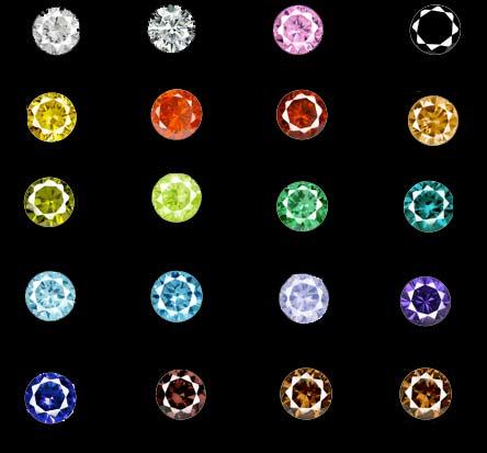 kolory cyrkonii