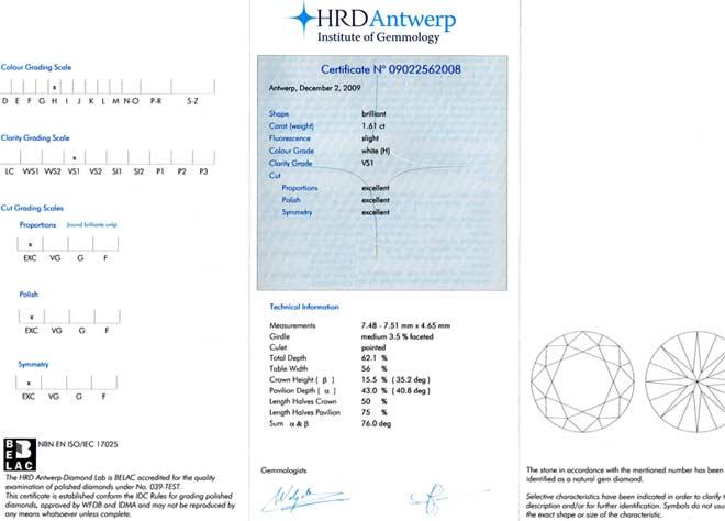 Certyfikat diamentu HRD