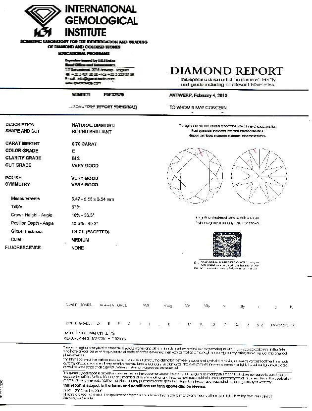 Certyfikat diamentu IGI