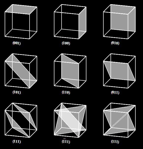 płaszczyzny symetrii.jpg