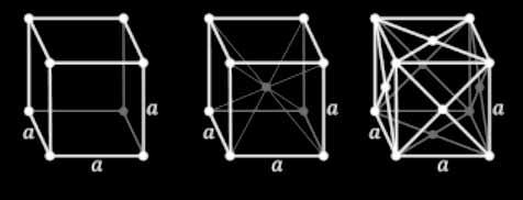 Typy centrowań układu regularnego