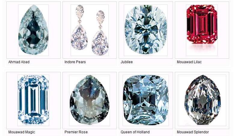 Kolekcja diamentów